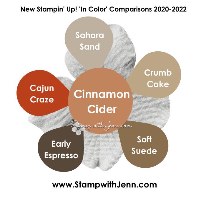 Cinnamon In Color 2020