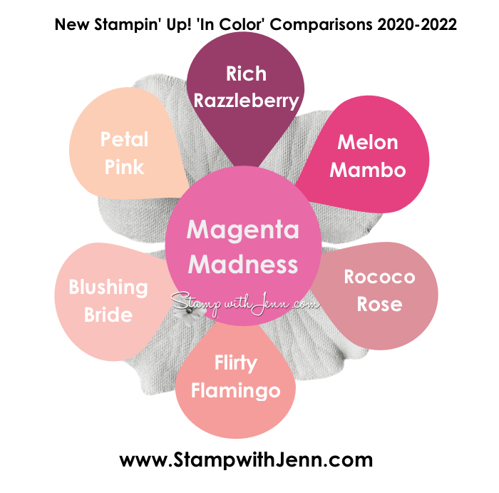Magnenta Madness In Color 2020