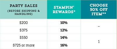 Stamping rewards chart_canadian_2016